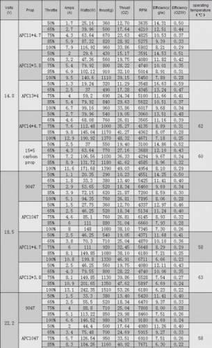 T-Motor MN3110-26 470kv